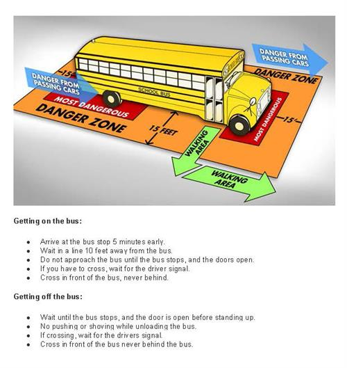 SCHOOL BUS LOADING SAFETY